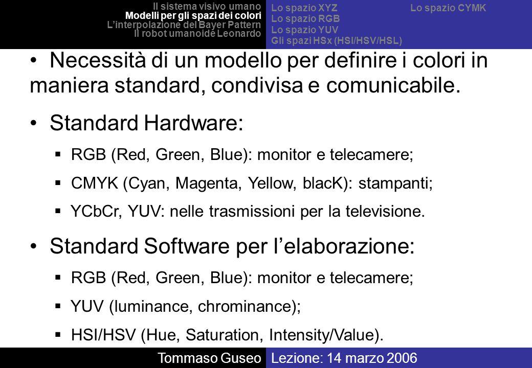 Standard Software per l'elaborazione: