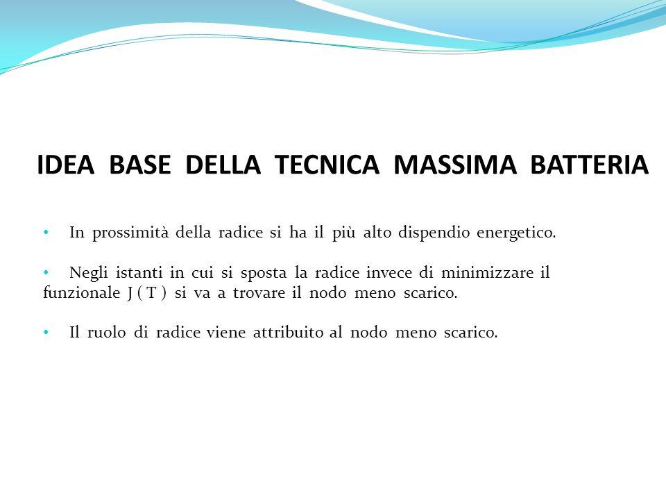IDEA BASE DELLA TECNICA MASSIMA BATTERIA