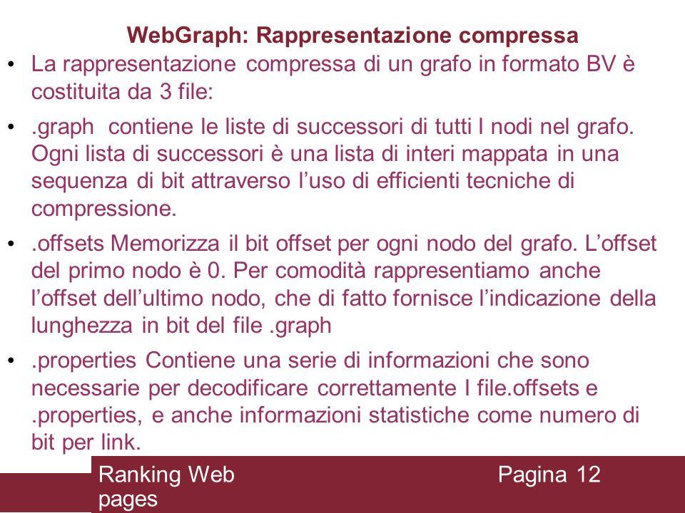WebGraph: Rappresentazione compressa
