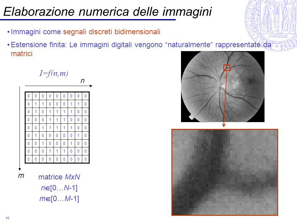 Elaborazione numerica delle immagini