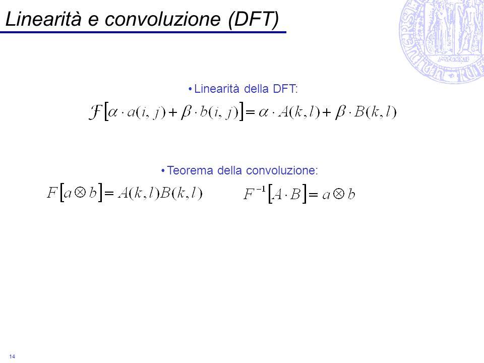 Linearità e convoluzione (DFT)