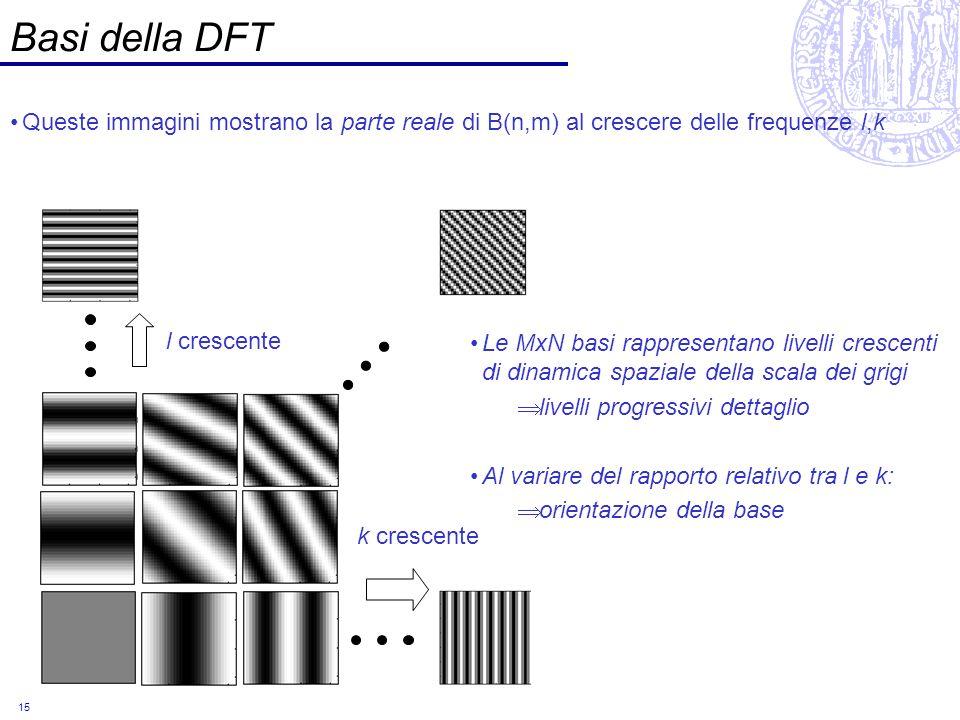 Basi della DFT Queste immagini mostrano la parte reale di B(n,m) al crescere delle frequenze l,k. l crescente.