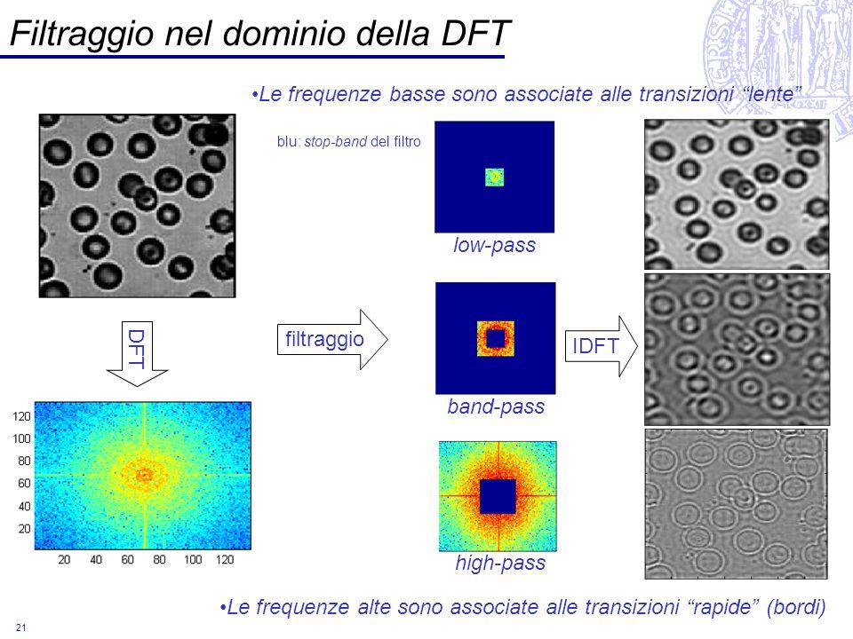 Filtraggio nel dominio della DFT