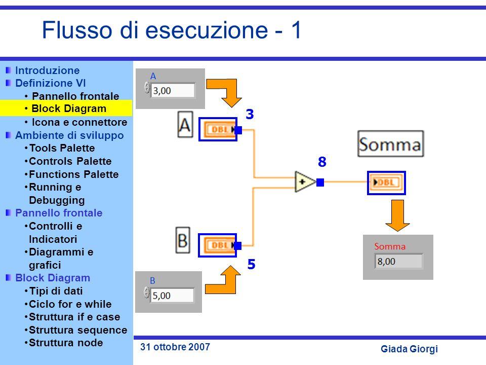 Flusso di esecuzione - 1 3 8 5 Block Diagram 31 ottobre 2007
