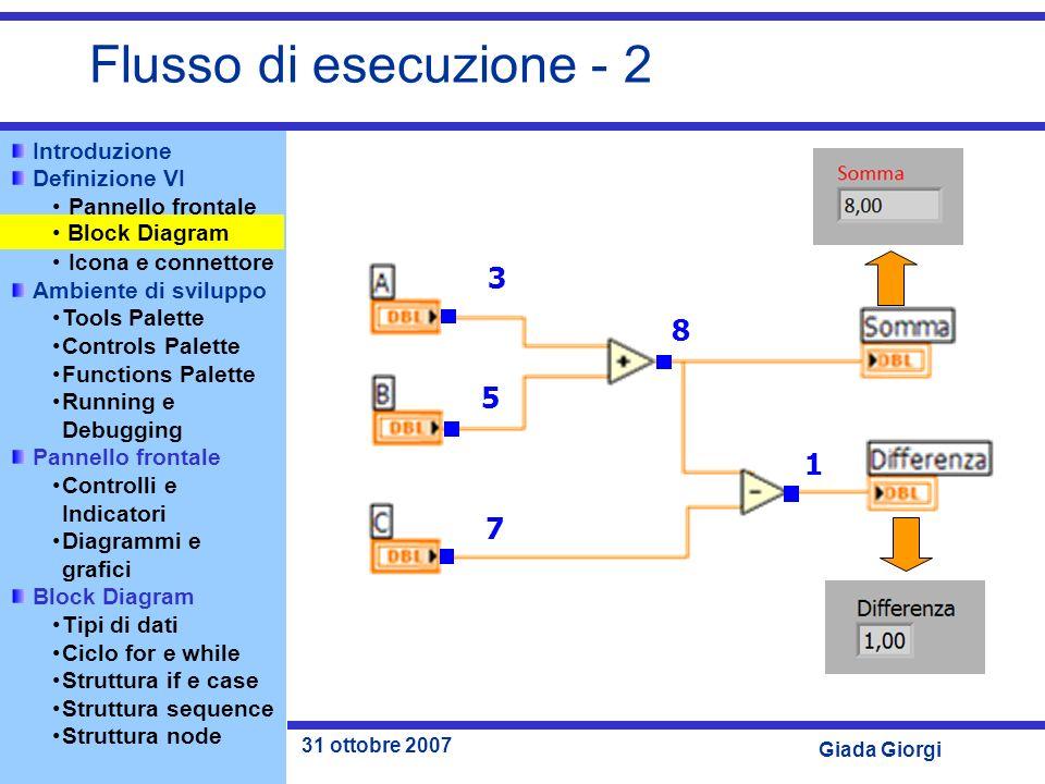 Flusso di esecuzione - 2 3 8 5 1 7 Block Diagram 31 ottobre 2007