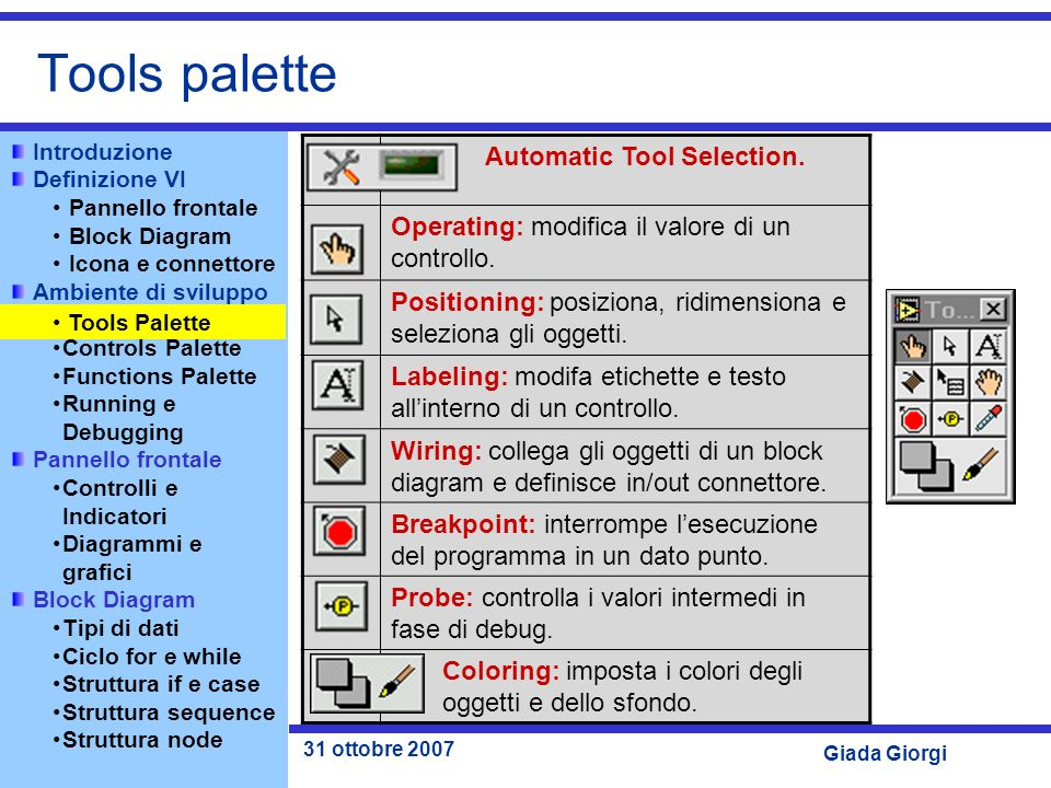 Tools palette Automatic Tool Selection.