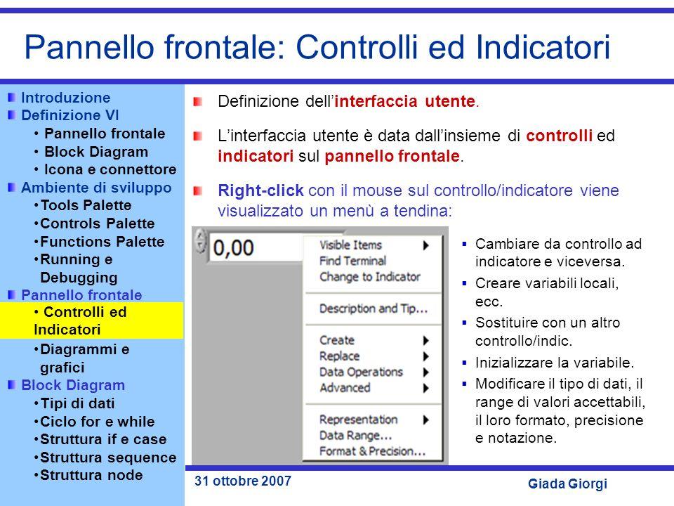 Pannello frontale: Controlli ed Indicatori