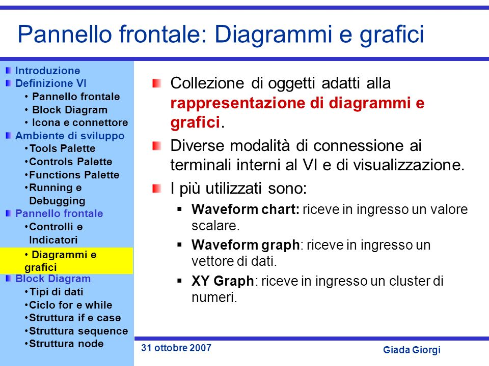 Pannello frontale: Diagrammi e grafici
