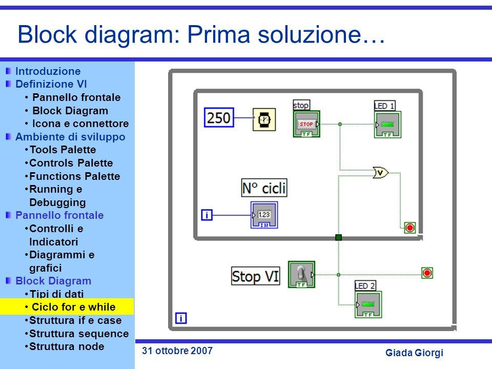 Block diagram: Prima soluzione…