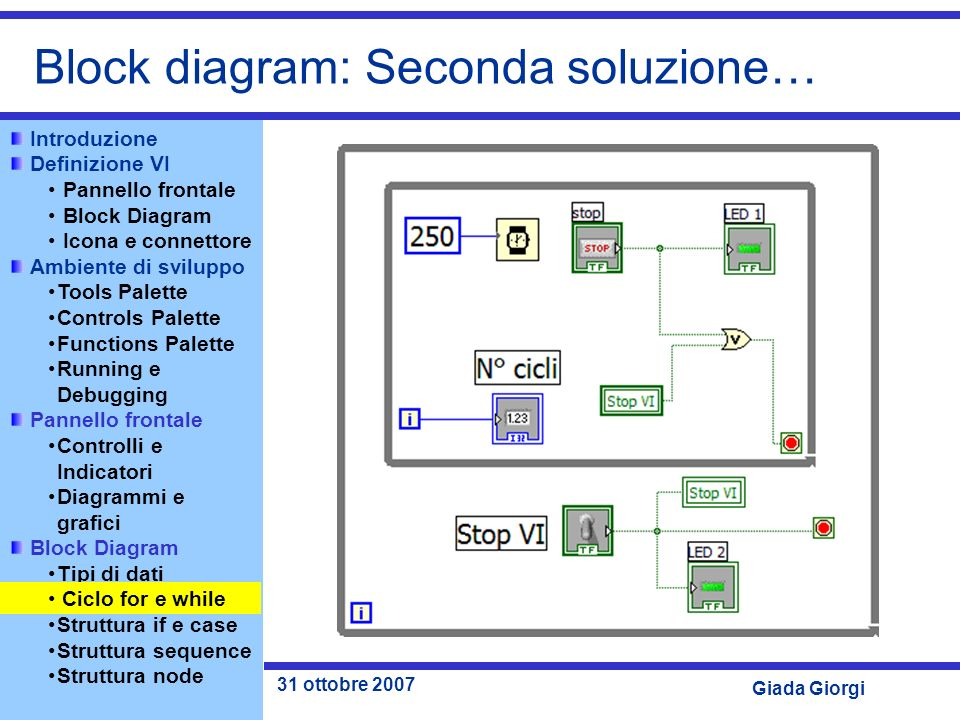 Block diagram: Seconda soluzione…