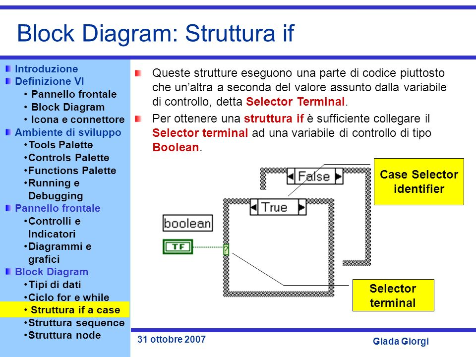 Block Diagram: Struttura if