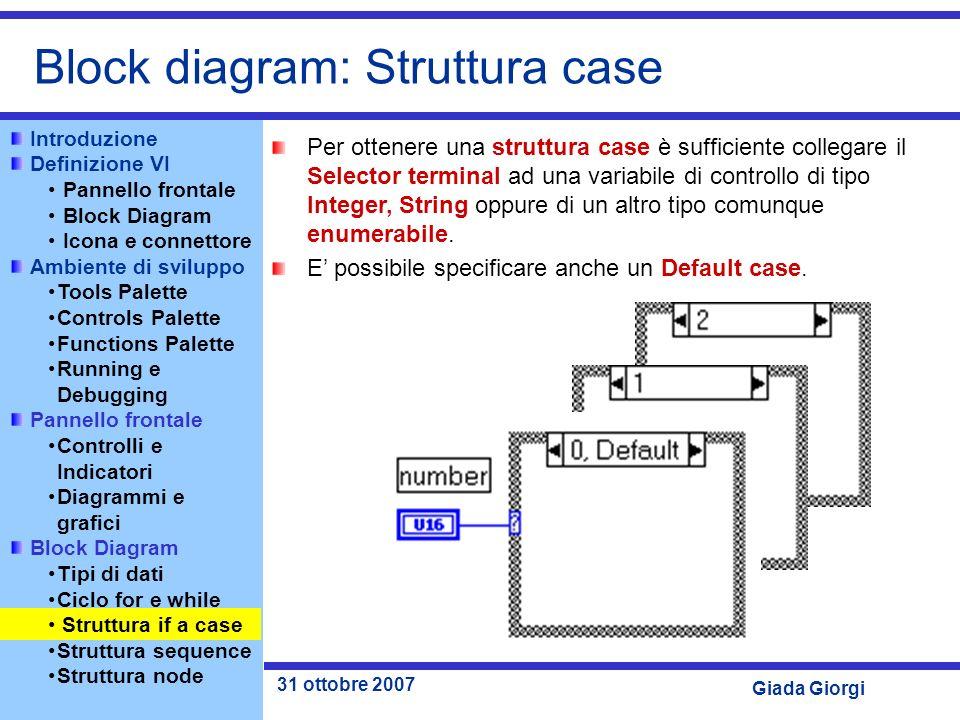 Block diagram: Struttura case