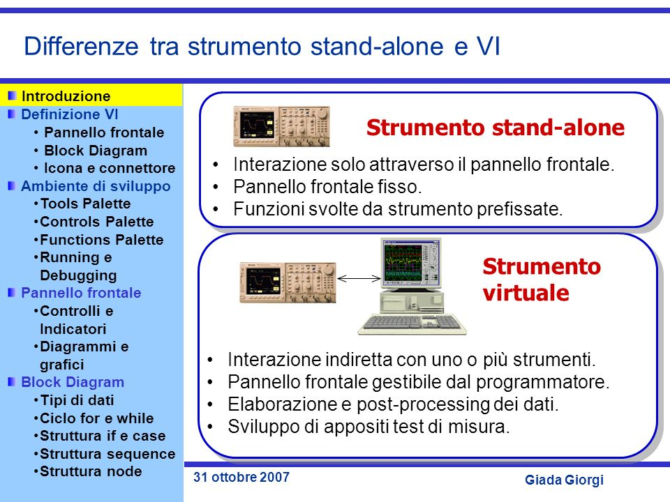 Differenze tra strumento stand-alone e VI