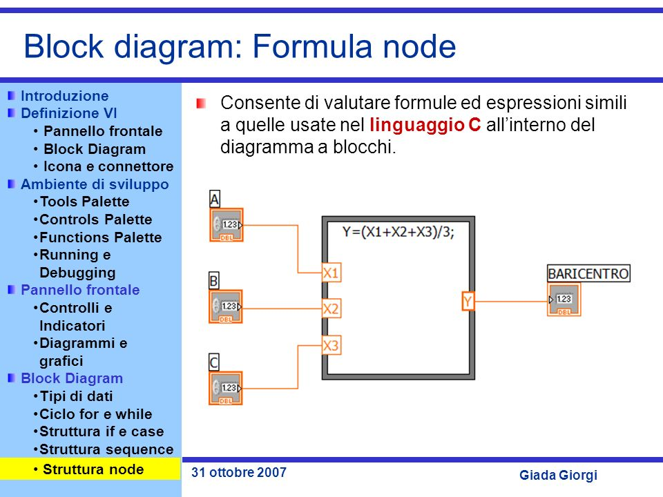 Block diagram: Formula node