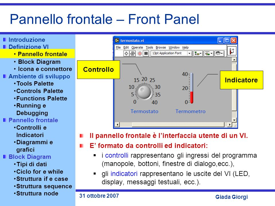 Pannello frontale – Front Panel