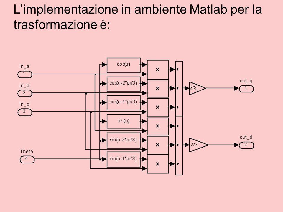 L'implementazione in ambiente Matlab per la trasformazione è: