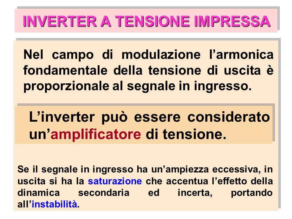 INVERTER A TENSIONE IMPRESSA