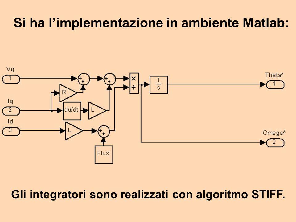 Gli integratori sono realizzati con algoritmo STIFF.