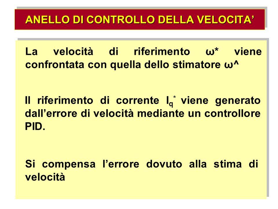 ANELLO DI CONTROLLO DELLA VELOCITA'