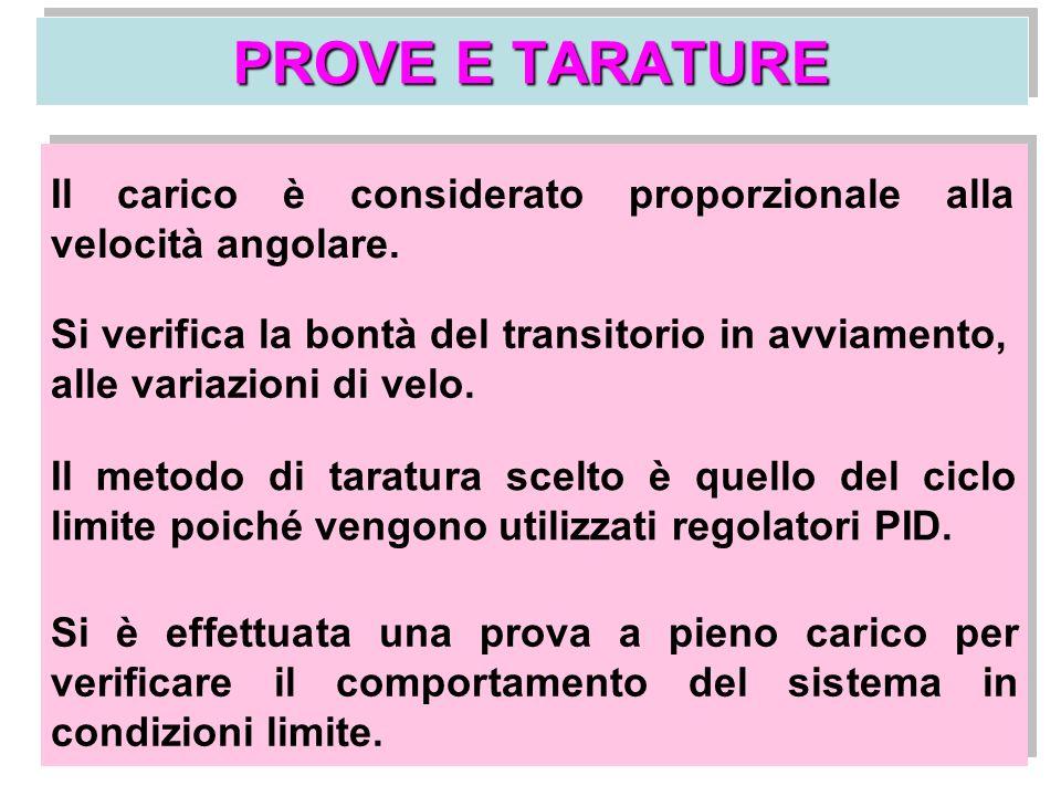PROVE E TARATURE Il carico è considerato proporzionale alla velocità angolare.