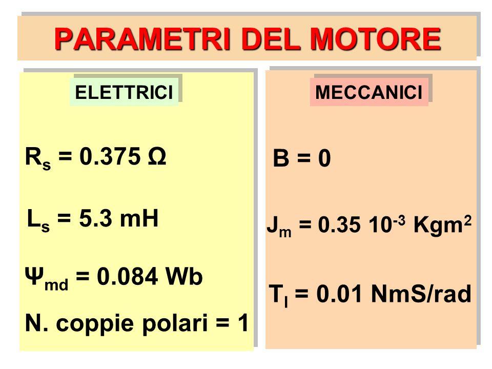 PARAMETRI DEL MOTORE Rs = 0.375 Ω B = 0 Ls = 5.3 mH Ψmd = 0.084 Wb
