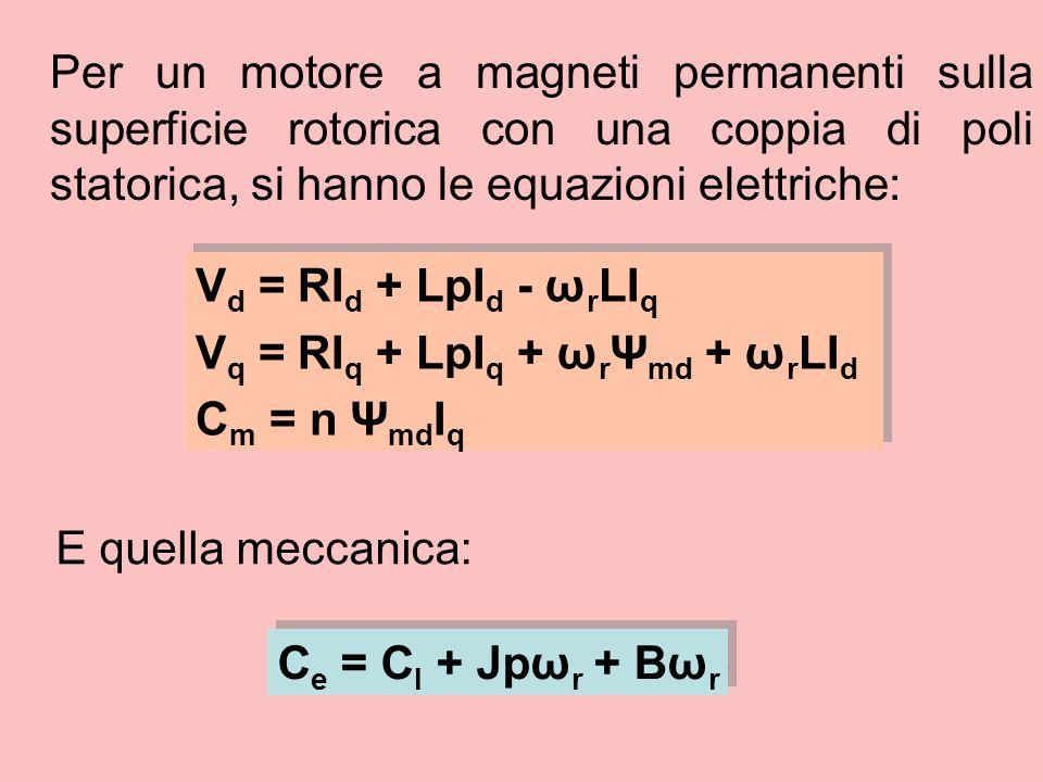 Per un motore a magneti permanenti sulla superficie rotorica con una coppia di poli statorica, si hanno le equazioni elettriche: