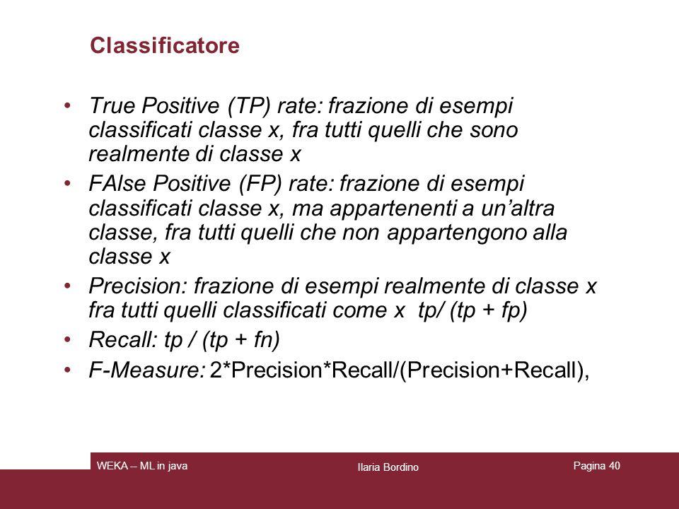 F-Measure: 2*Precision*Recall/(Precision+Recall),