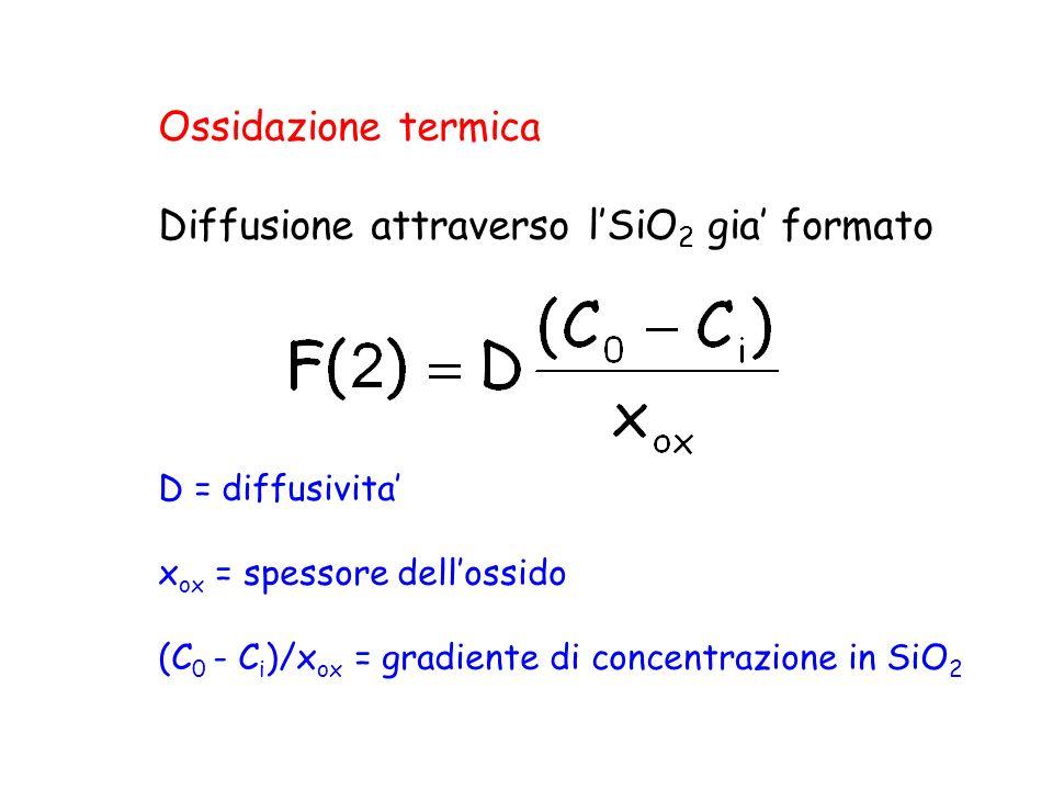 Diffusione attraverso l'SiO2 gia' formato