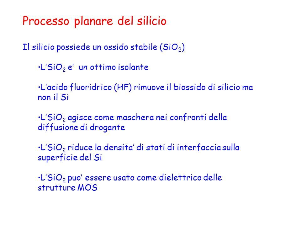 Processo planare del silicio