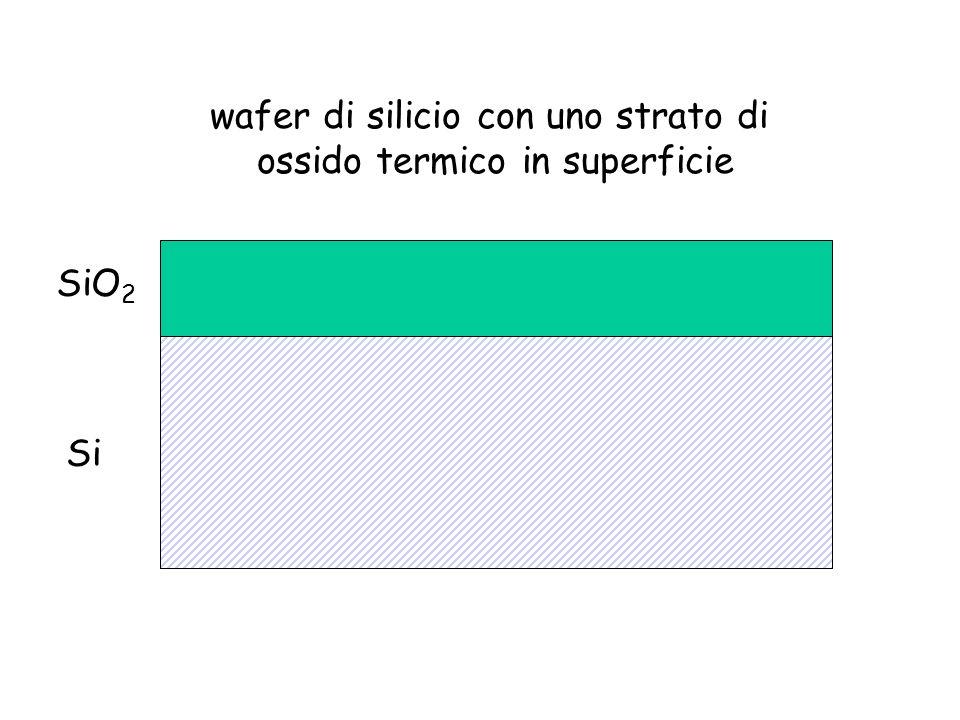 wafer di silicio con uno strato di ossido termico in superficie