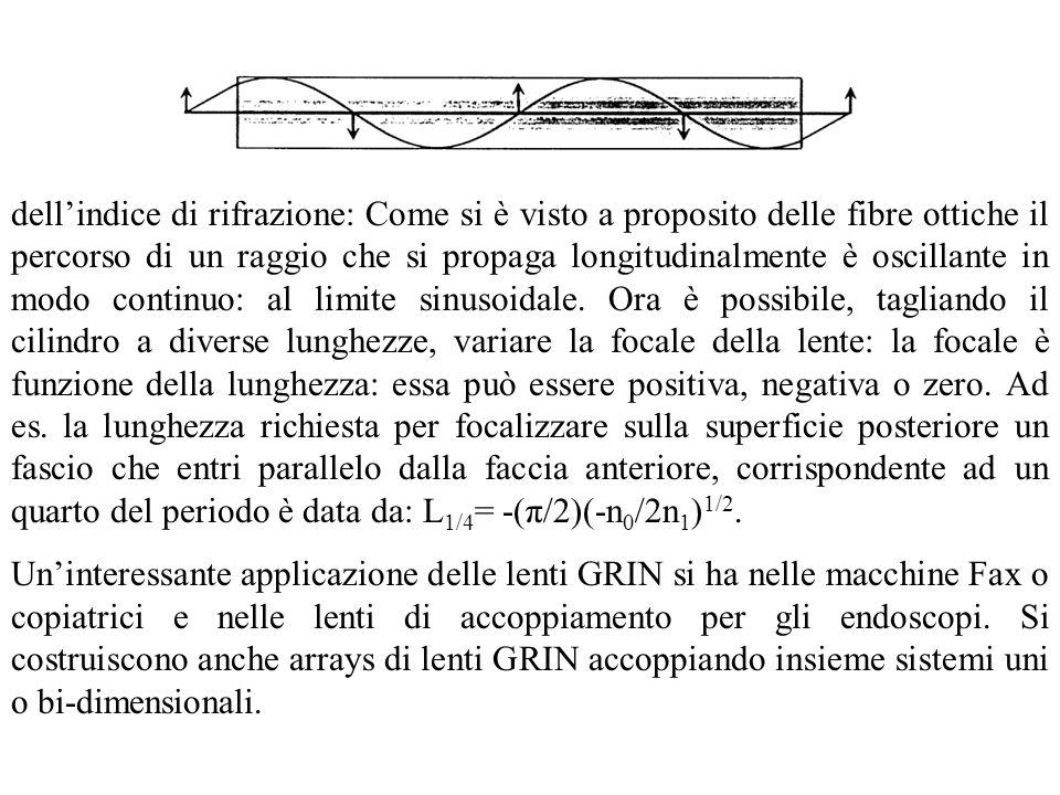 dell'indice di rifrazione: Come si è visto a proposito delle fibre ottiche il percorso di un raggio che si propaga longitudinalmente è oscillante in modo continuo: al limite sinusoidale. Ora è possibile, tagliando il cilindro a diverse lunghezze, variare la focale della lente: la focale è funzione della lunghezza: essa può essere positiva, negativa o zero. Ad es. la lunghezza richiesta per focalizzare sulla superficie posteriore un fascio che entri parallelo dalla faccia anteriore, corrispondente ad un quarto del periodo è data da: L1/4= -(π/2)(-n0/2n1)1/2.