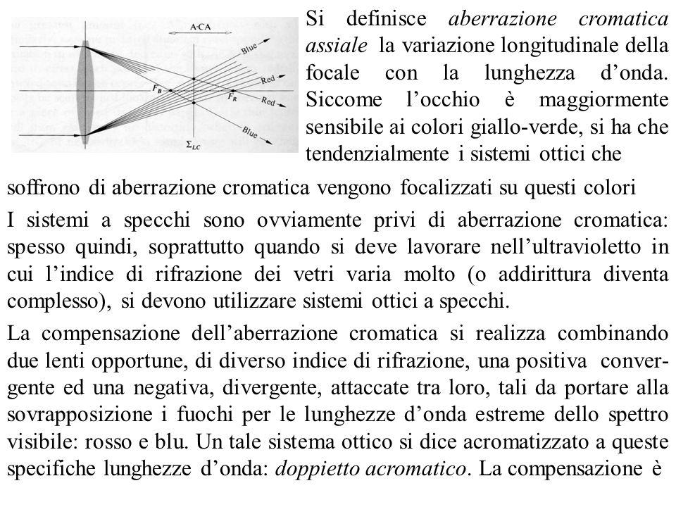 Si definisce aberrazione cromatica assiale la variazione longitudinale della focale con la lunghezza d'onda. Siccome l'occhio è maggiormente sensibile ai colori giallo-verde, si ha che tendenzialmente i sistemi ottici che