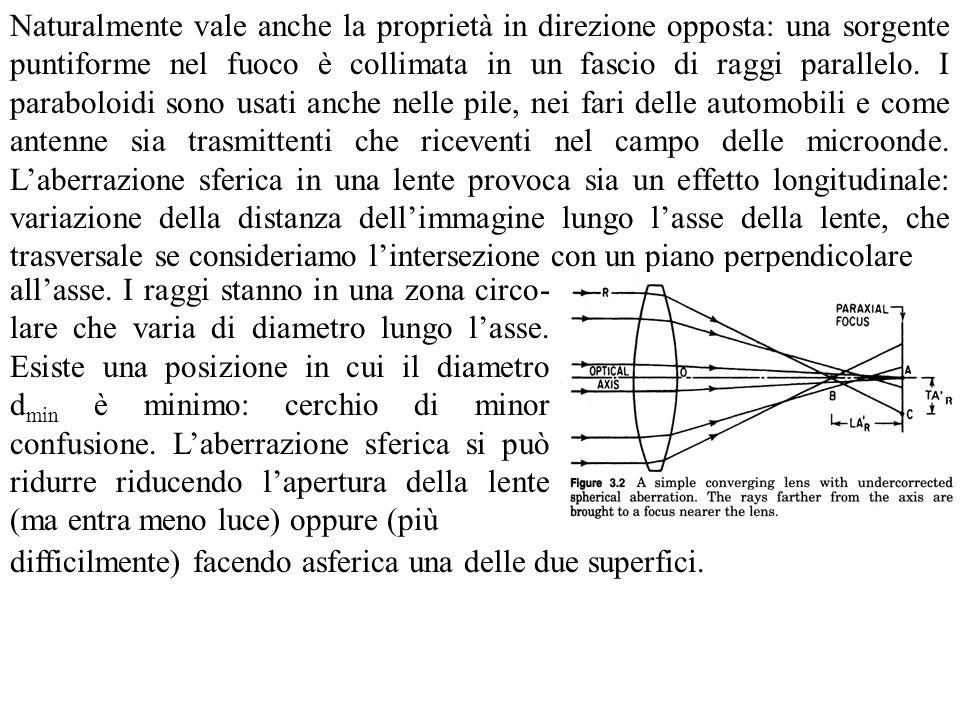 Naturalmente vale anche la proprietà in direzione opposta: una sorgente puntiforme nel fuoco è collimata in un fascio di raggi parallelo. I paraboloidi sono usati anche nelle pile, nei fari delle automobili e come antenne sia trasmittenti che riceventi nel campo delle microonde. L'aberrazione sferica in una lente provoca sia un effetto longitudinale: variazione della distanza dell'immagine lungo l'asse della lente, che trasversale se consideriamo l'intersezione con un piano perpendicolare