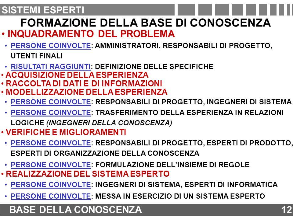 FORMAZIONE DELLA BASE DI CONOSCENZA INQUADRAMENTO DEL PROBLEMA