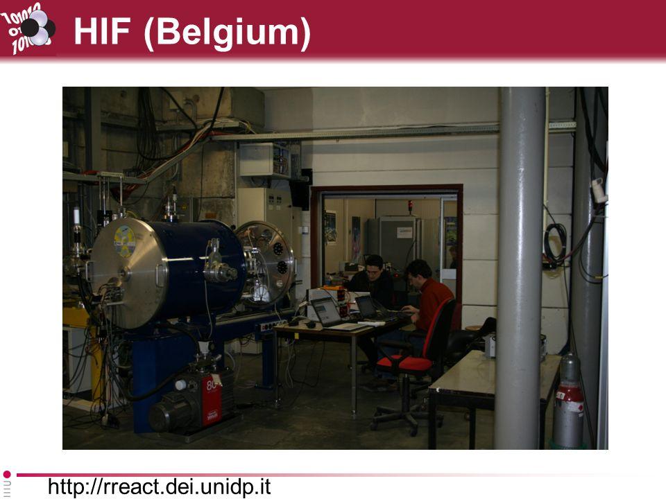 HIF (Belgium)