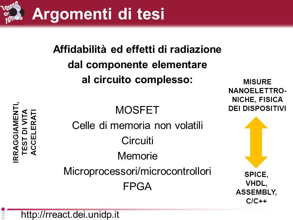 Argomenti di tesi Affidabilità ed effetti di radiazione