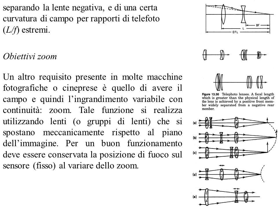 separando la lente negativa, e di una certa curvatura di campo per rapporti di telefoto (L/f) estremi.