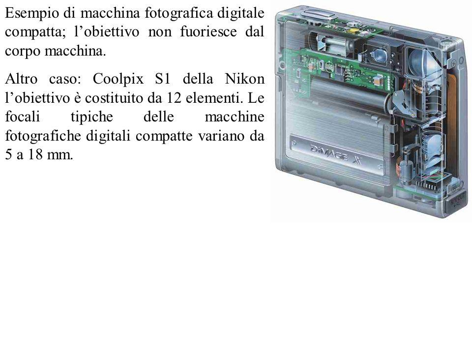 Esempio di macchina fotografica digitale compatta; l'obiettivo non fuoriesce dal corpo macchina.