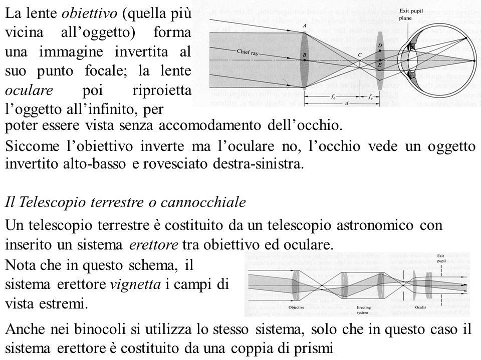 La lente obiettivo (quella più vicina all'oggetto) forma una immagine invertita al suo punto focale; la lente oculare poi riproietta l'oggetto all'infinito, per