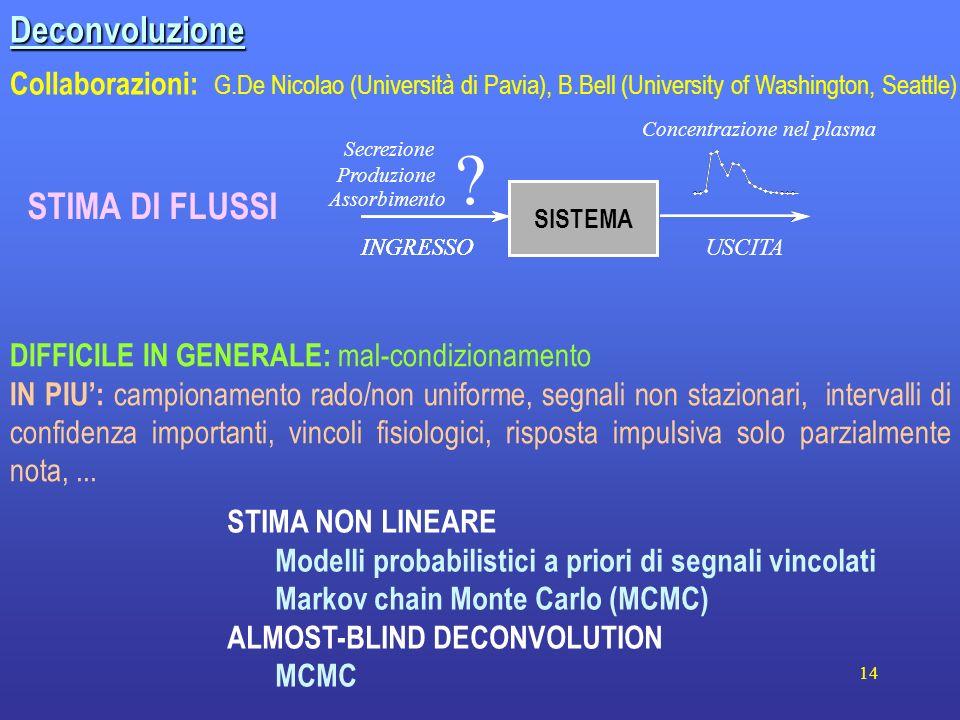 Deconvoluzione STIMA DI FLUSSI