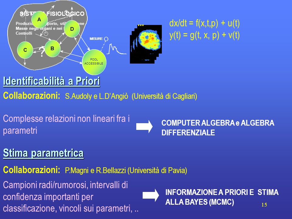 Identificabilità a Priori Stima parametrica ...