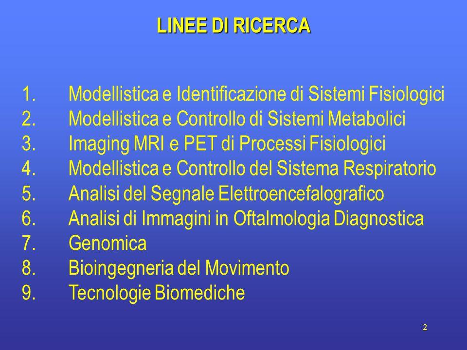 LINEE DI RICERCA 1. Modellistica e Identificazione di Sistemi Fisiologici. 2. Modellistica e Controllo di Sistemi Metabolici.