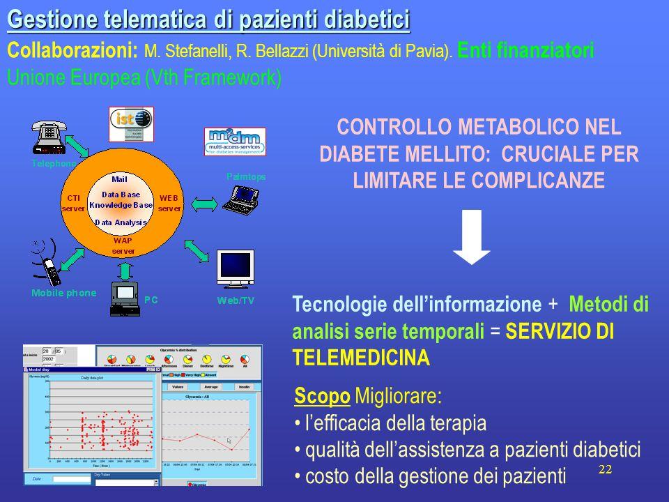 Gestione telematica di pazienti diabetici