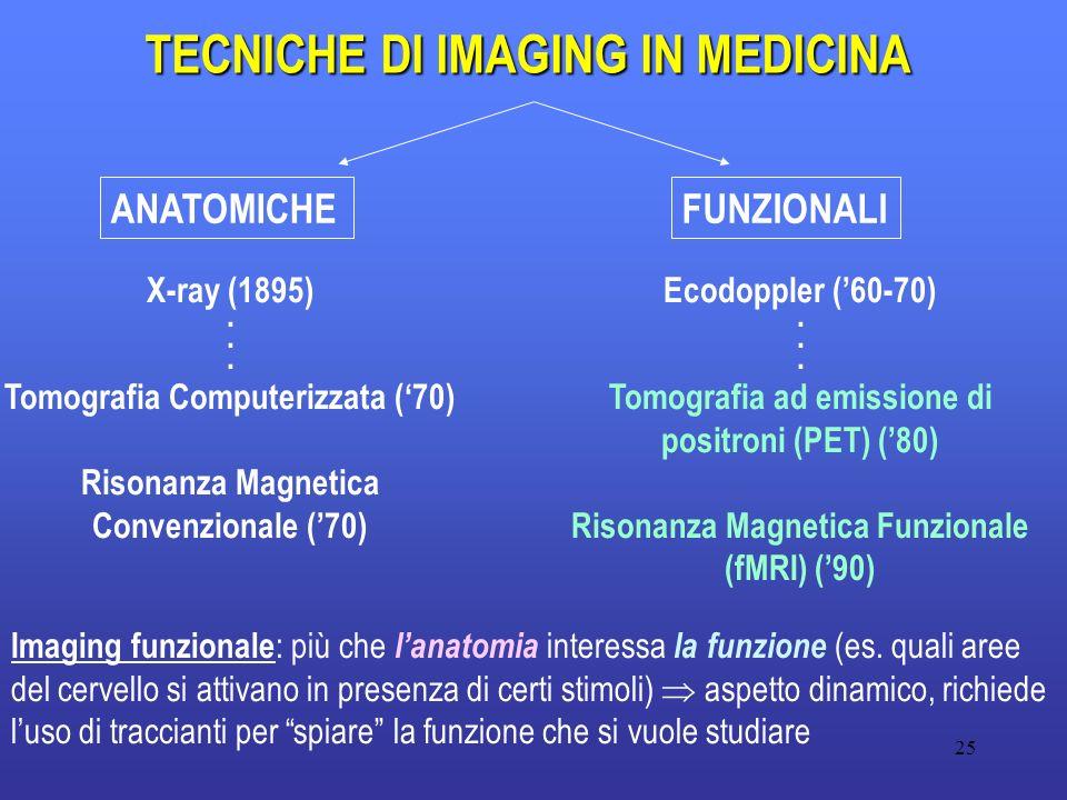 TECNICHE DI IMAGING IN MEDICINA