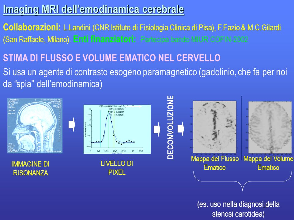 Imaging MRI dell'emodinamica cerebrale