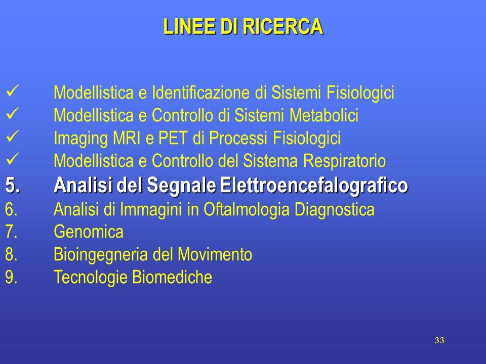 5. Analisi del Segnale Elettroencefalografico