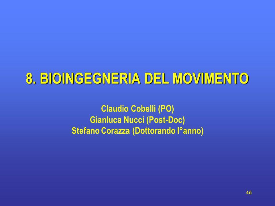 Gianluca Nucci (Post-Doc) Stefano Corazza (Dottorando I°anno)