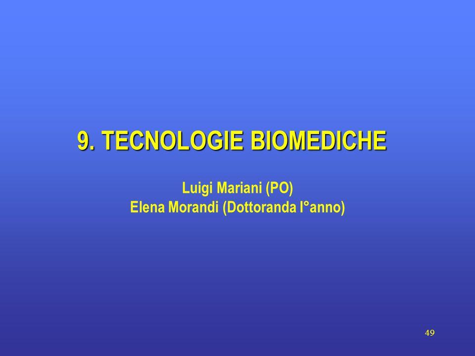 9. TECNOLOGIE BIOMEDICHE Elena Morandi (Dottoranda I°anno)