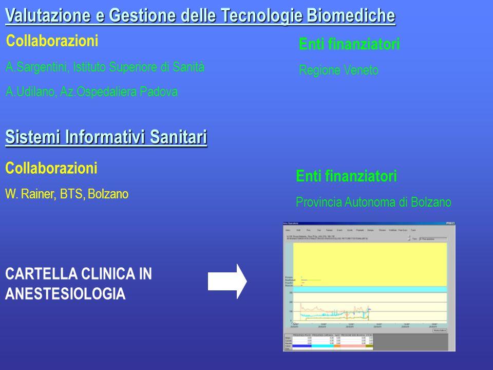 Valutazione e Gestione delle Tecnologie Biomediche