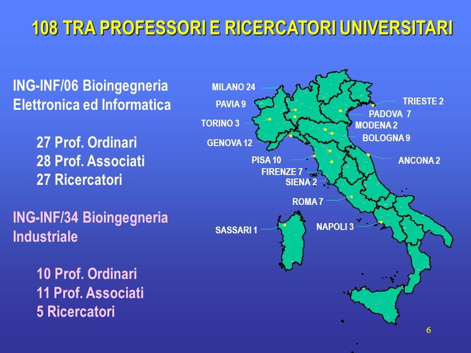 108 TRA PROFESSORI E RICERCATORI UNIVERSITARI